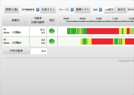 稼働状況を3色で表示「赤」は完全停止、「黄」は通電時で停止「緑」は稼働中