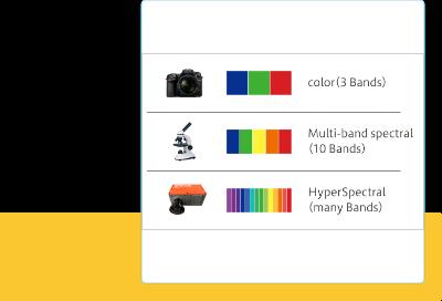 RGBカメラで取得できない情報が得れる